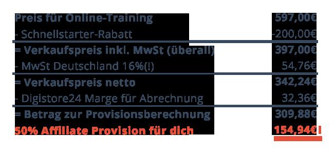 Provisionsberechnung am Beispiel Deutschland 16%